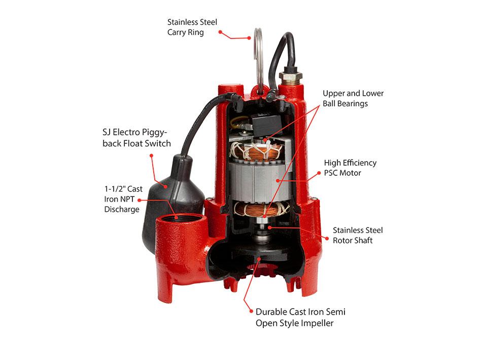 28 Red Lion Pump Parts Diagram