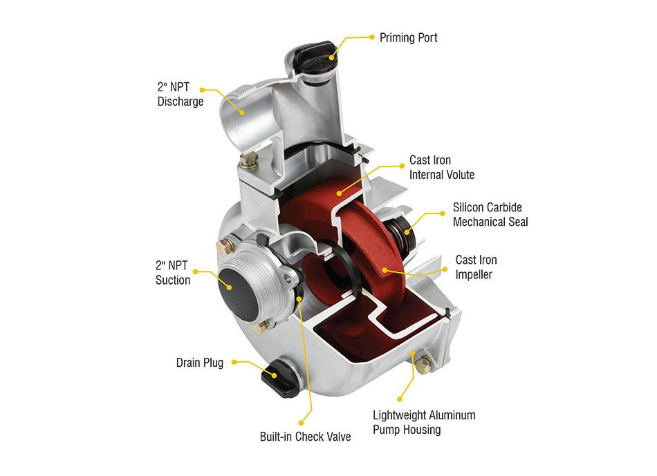 Discontinued   6rlag-2st - Aluminum Semi Trash Pump